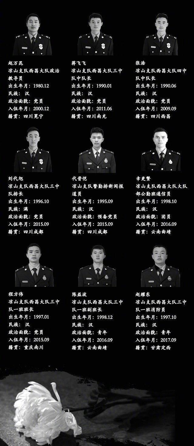 四川木里县森林大火30名牺牲扑火人员名单公布这份名单太沉重图片