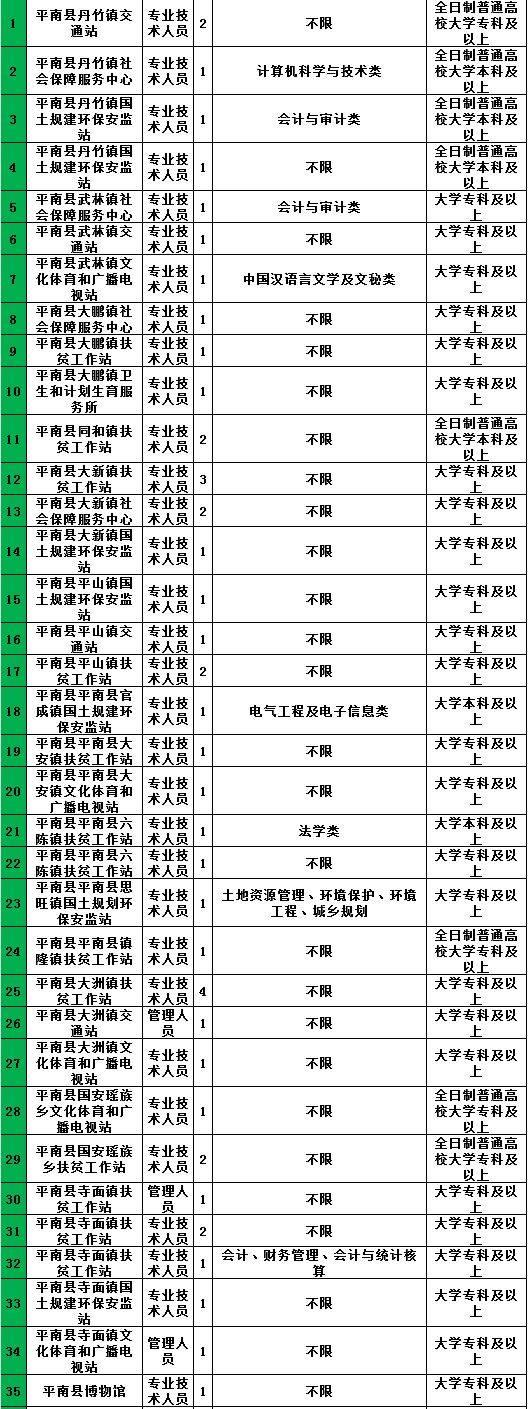 贵港市c1科目四_好消息!2019年贵港市事业单位招聘公告出来啦
