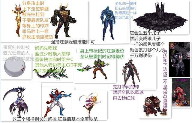 超时空相关boss简化说明 (超时空副本npc假面骑士总换相应装备,设计图