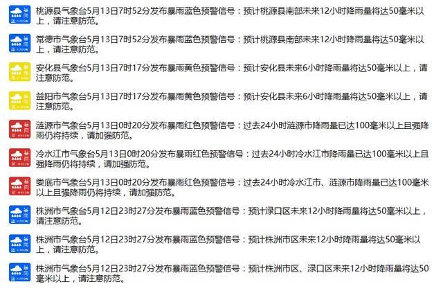 皇瑟网站网址_湖南多地连发暴雨预警!武冈属于黄色预警区域.
