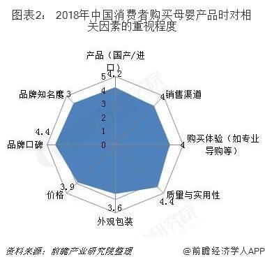 优德w88登录洗护用品行业发展现状和市场前景分析