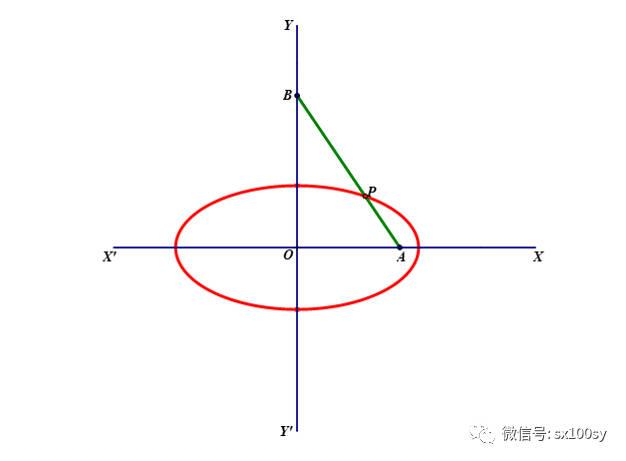 椭圆规为什么能画出椭圆