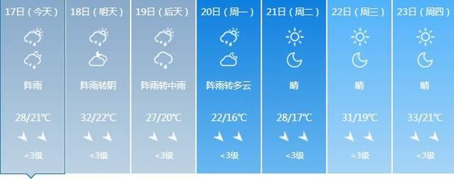 http://www.blogdeonda.com/chalingfangchan/208551.html