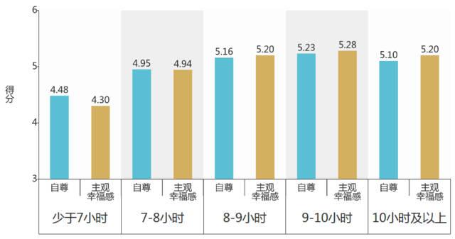 重磅!苏州市2018年义务教育质量高中v重磅报告公布纲学业考考理会物上海图片