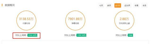 天宏娱乐:绝地求生主播收入排行榜:一条小