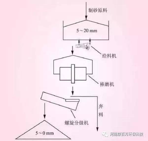 厂房平面图cad素材