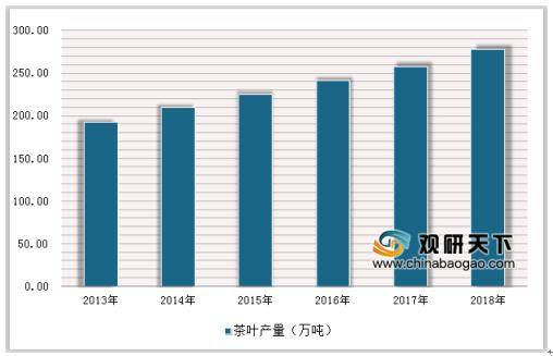 """中国进口必发彩票手机版登录均价超出口5美元公斤 """"一带一路""""为我国必发彩票手机版登录产业带来新发展"""