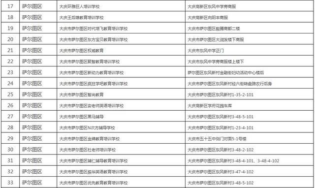 qth.gov.cn/xxgk_12340/tzgg/201906/t20190606_233768.