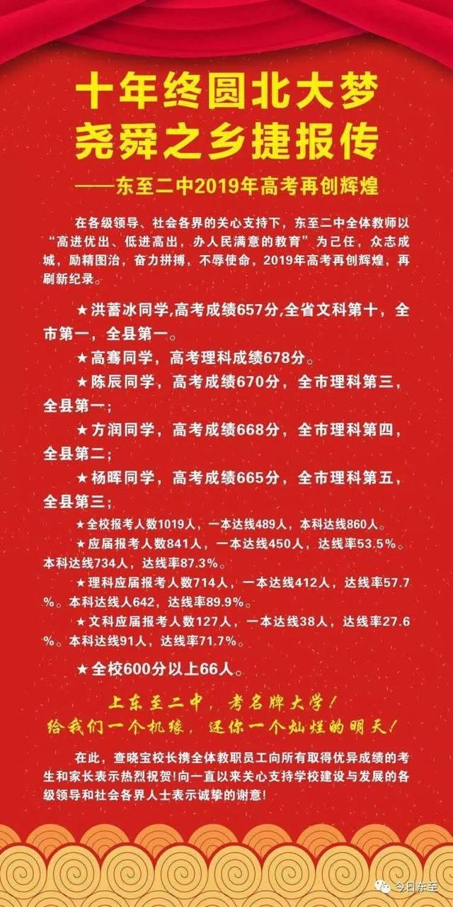 2019安徽各大高中高考成绩汇总/池州73名高考高中河池2012高考图片