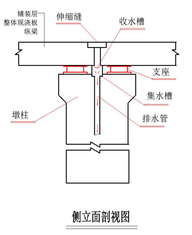 圖4 集水槽側立面圖 3.圖片