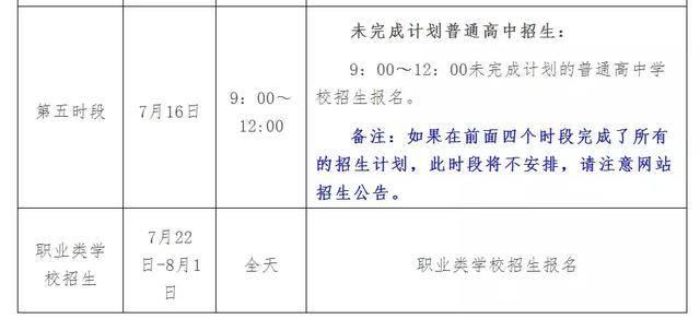 开始!2019桂林普通高中录取报名10号注意,文人攻略写作文作高中800图片