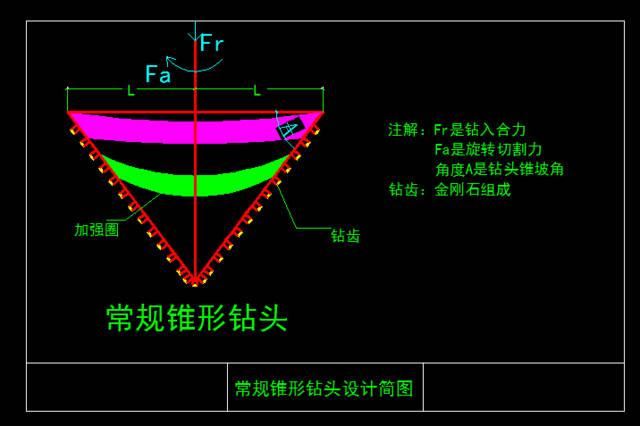设计手稿和cad原理图 2017年下半年,汉江特大桥所有桩基顺利通过第