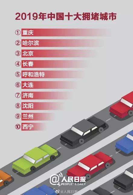2019全国人口城市排名前十省份_全国排名前十的大学