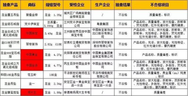 http://www.jindafengzhubao.com/zhubaowangxun/21002.html