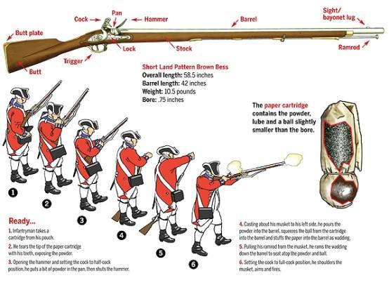侧挂英�_排队枪毙到挨个点名,李式步枪之前的那些英国步枪发展
