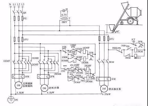 然后按下1sb,接触器1kmr断电释放,1m停转,出料停止.图片
