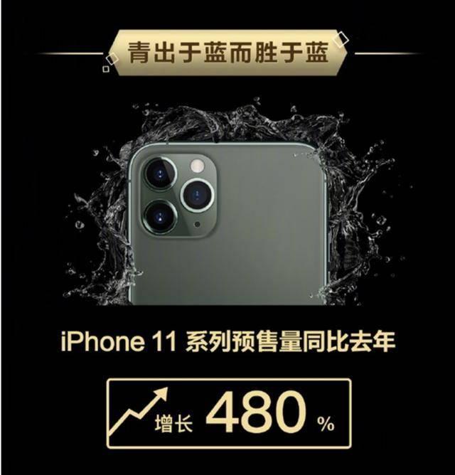 iPhone 11系列战报:预售量同比暴增480%,暗夜绿色最受欢迎!