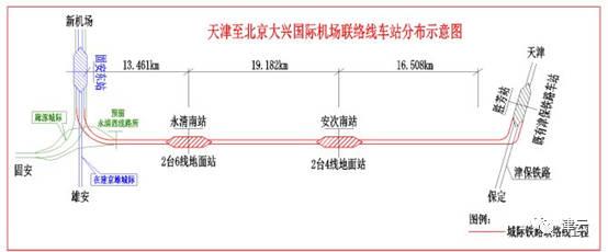 共9站,地铁36分钟,4元;从北京西站到大兴国际机场,20分钟,票价30元图片