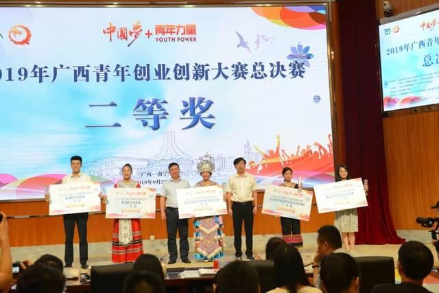 """""""中国梦+青年力量""""2019年广西青年创业创新大赛总决赛"""
