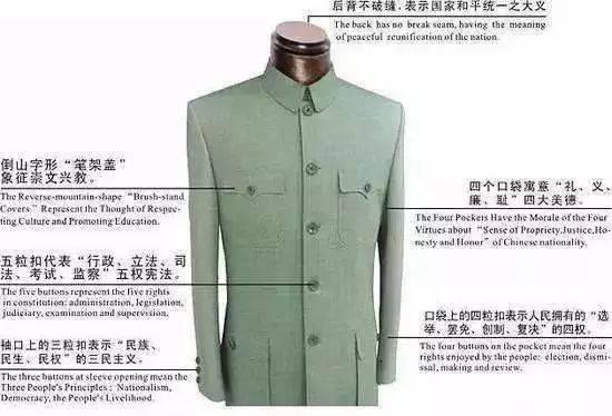 从衣食住行谈新中国的变化