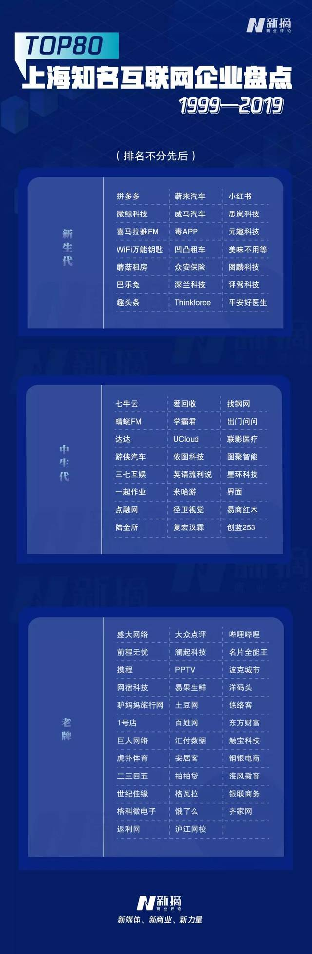 上海梦醒竞技宝测速
