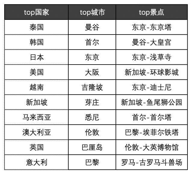 http://www.weixinrensheng.com/lvyou/856695.html