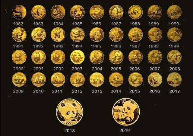 2020版熊猫金币