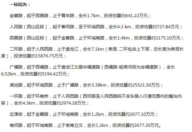 http://www.kmshsm.com/wenhuayichan/28303.html