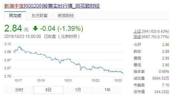 http://www.jindafengzhubao.com/zonghexinxi/32380.html