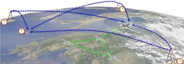 美军定位、导航与授时(PNT)新技术发展概况
