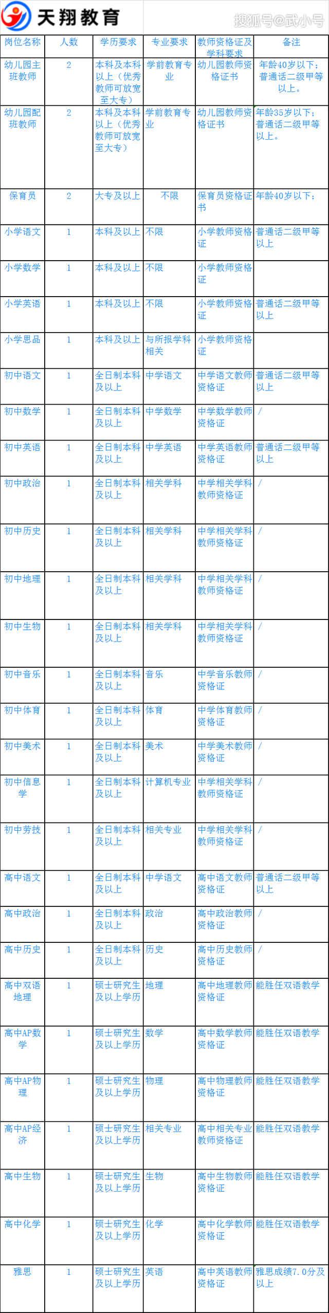 宿迁洋河中加学校(yccsc)系一所k12体系的民办学校,是江苏省宿迁市第