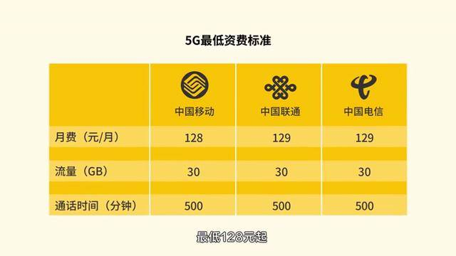 5G正式商用,你选好5G手机了吗?