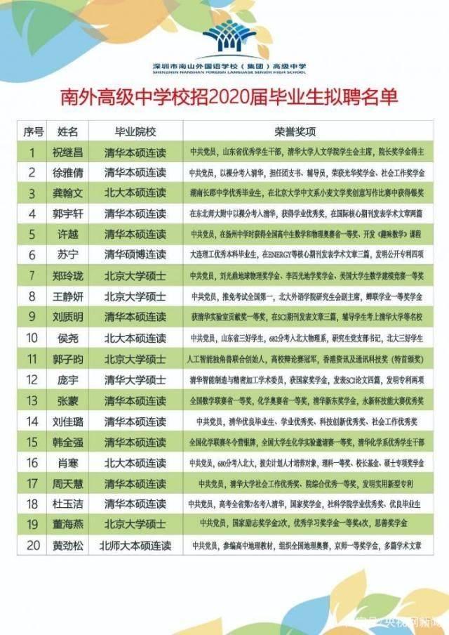 一个是深圳学校外国语南山高级中学实验20人,其中19人毕业于清华,北大招聘张良姣初中图片