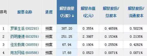 """11月12日不可错过的股市资讯(""""双11""""战果揭晓)"""