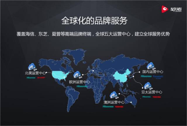 征服1100万海外用户 海信出海不