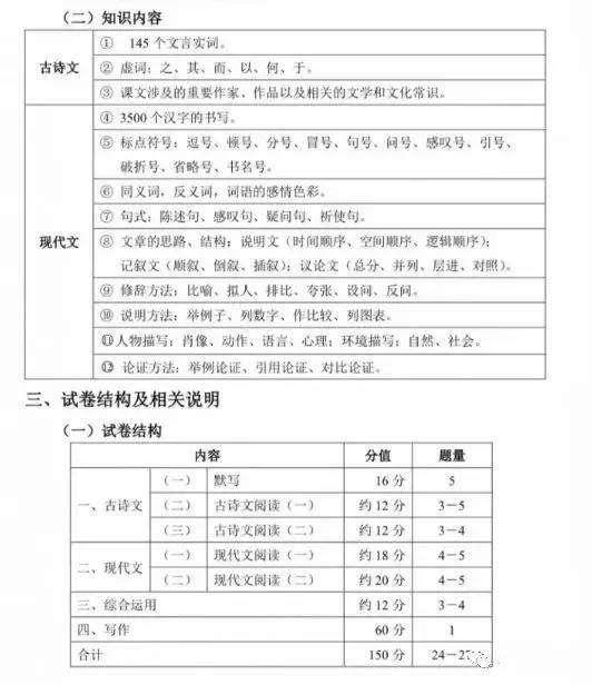 教育局:2020年取消中考考试大纲