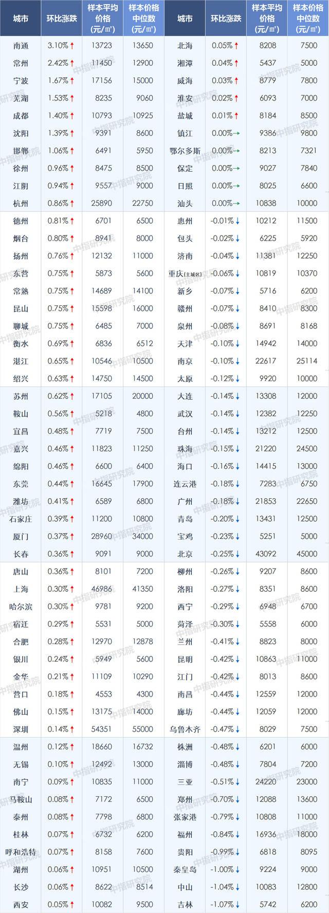 http://www.dltjiy.live/chalingluntan/203561.html