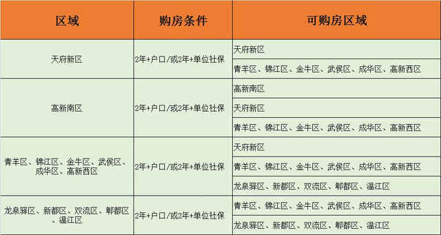 http://www.house31.com/jinrongshichang/68827.html
