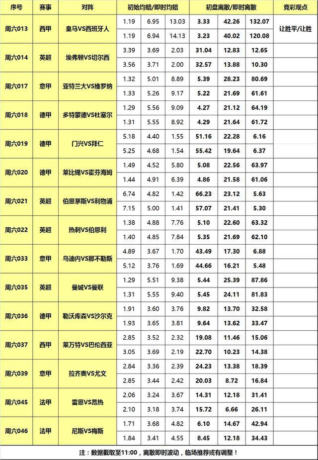 http://www.weixinrensheng.com/tiyu/1209432.html