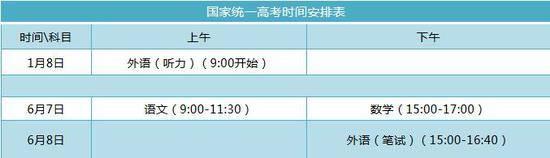 http://www.umeiwen.com/jiaoyu/1258585.html