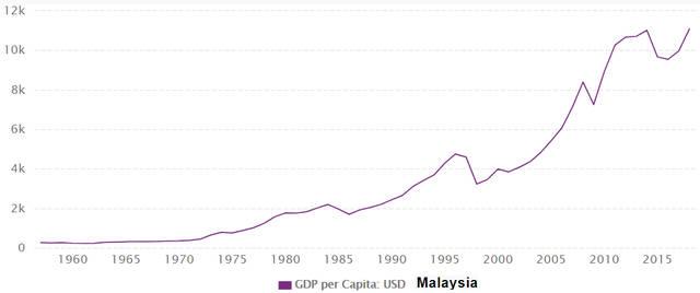 中国gdp超过美国多少天_翔哥有话要说 读报告 中国GDP总量超过美国要多久 今天大家都在读报告,翔哥也凑凑热闹,从几个指标随