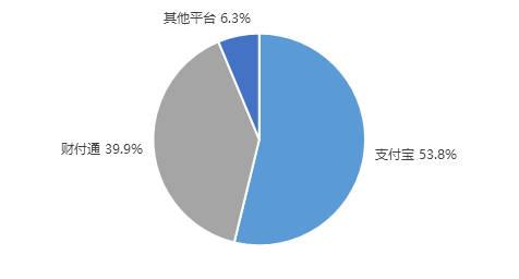 http://www.weixinrensheng.com/kejika/1441334.html