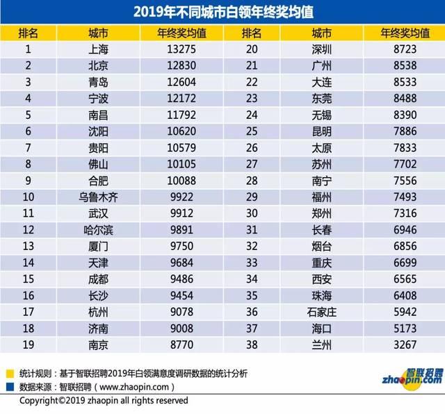 http://www.weixinrensheng.com/zhichang/1454553.html