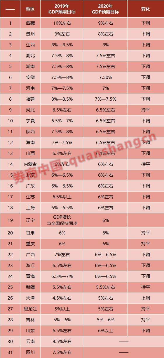 http://www.weixinrensheng.com/caijingmi/1460067.html