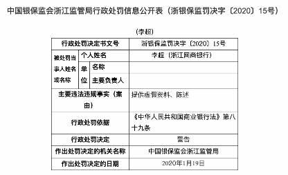"""浙江网商银行吃""""双料""""罚单,央行、银保监会共计罚没254万元"""