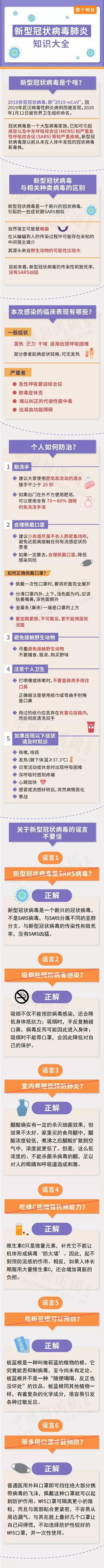 http://www.mogeblog.com/jiayongdianqi/1650849.html