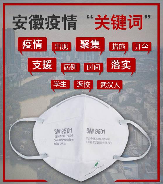 """睿思特刊(安徽·1月27日): 一快三高!安徽疫情的这些""""高频词""""受关注"""
