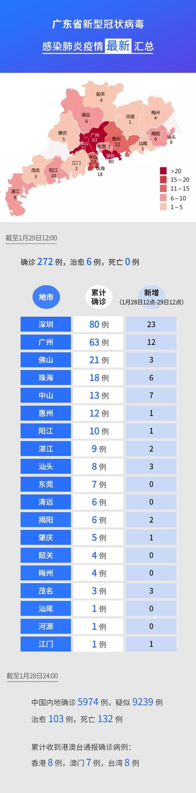 http://www.szminfu.com/shenzhenxinwen/39436.html