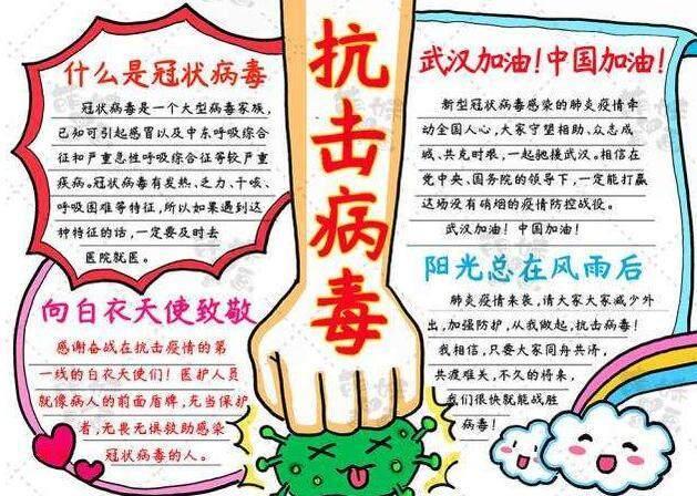 抗击预防新型冠状病毒手抄报 2020防肺炎疫情手抄报