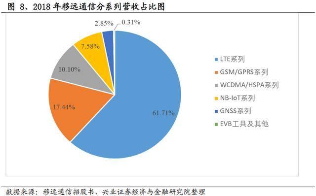 http://www.weixinrensheng.com/kejika/1533769.html